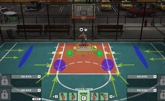 篮球中锋站位图解