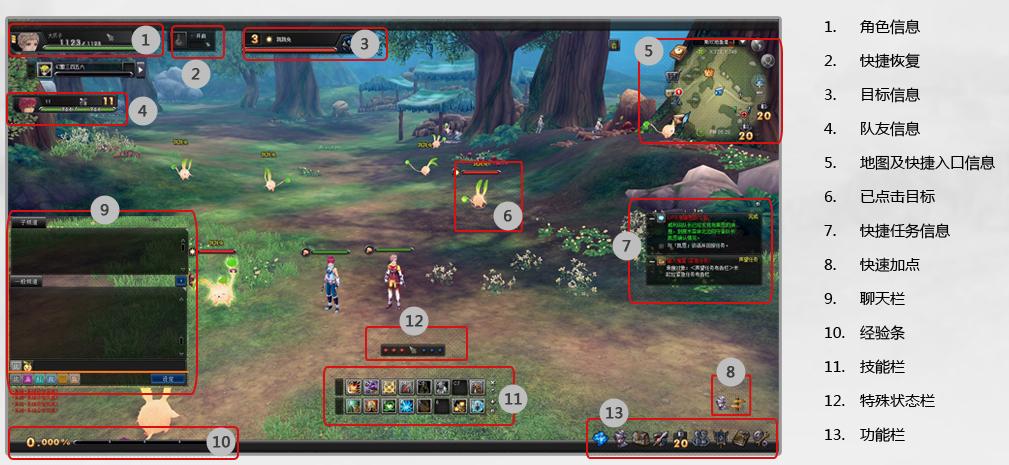 幻想神域游戏界面