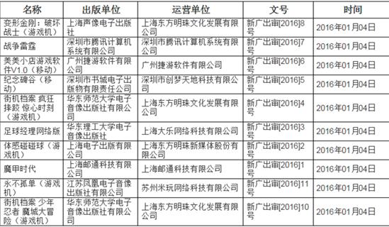 广电发布2016年首批进口网络游戏审批信息