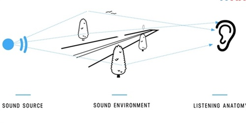VR耳机Ossic X受热捧 KS众筹已超200万美元