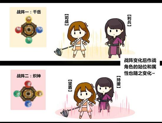 多变战阵 《轩辕剑外传穹之扉》战阵介绍