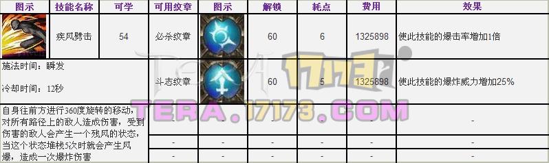 剑斗士技能纹章