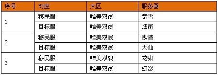6组服务器数据转移【7月11日】6服务器移民公告