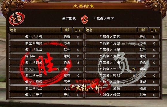 全球争霸赛三四名决赛 無可取代vs鹤儛天下