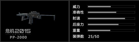 危机2015_PP-2000冲锋枪数据