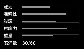 危机2105HK416数据 HK416步枪