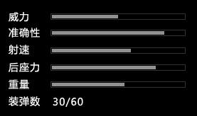 危机2015M14EBR M14EBR步枪数据