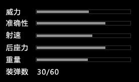 危机2015SG552_SG552步枪数据