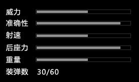危机2105AK-47_AK-47步枪数据