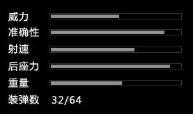 危机2015AKS-74U_AKS-74U数据