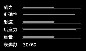 危机2105QBZ-95_QBZ-95数据