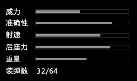 危机2015SCAR-L_SCAR-L突击步枪