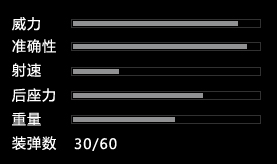 危机2015FAL_FAL步枪数据