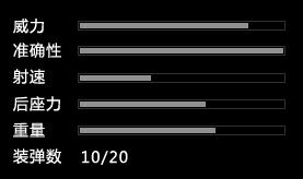 危机2015M110_M110狙击枪数据