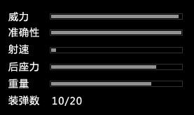 危机2015M200_M200狙击枪数据