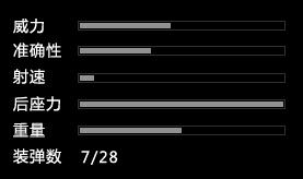 危机2015伯奈利M3_伯奈利M3散弹枪数据