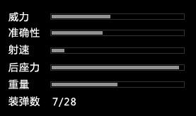 危机2015W1873_W1873散弹枪数据