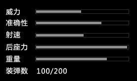 危机2015M249_M249机枪数据