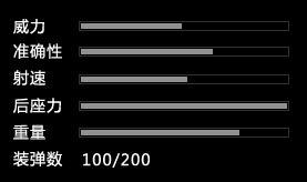危机2015MG3_MG3机枪数据