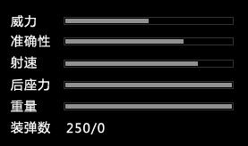危机2015M134_M134机枪数据