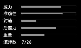 危机20151911_M1911手枪数据