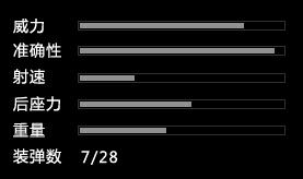 危机2015P226_P226手枪数据