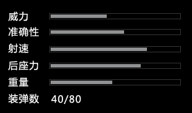 危机2015P90_P90冲锋枪数据