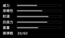 危机2015PP-19_PP-19冲锋枪数据