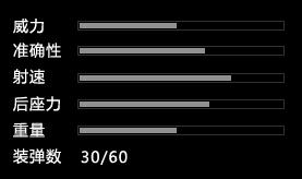 危机2015MP5SD_MP5SD冲锋枪
